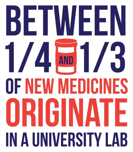 Lots of medicines originate in university labs