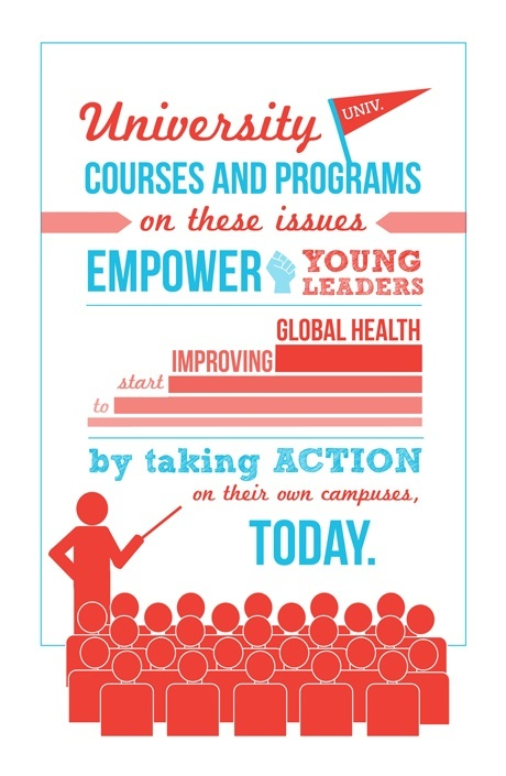 University Courses and Programs on the Issues Empower Young Leaders